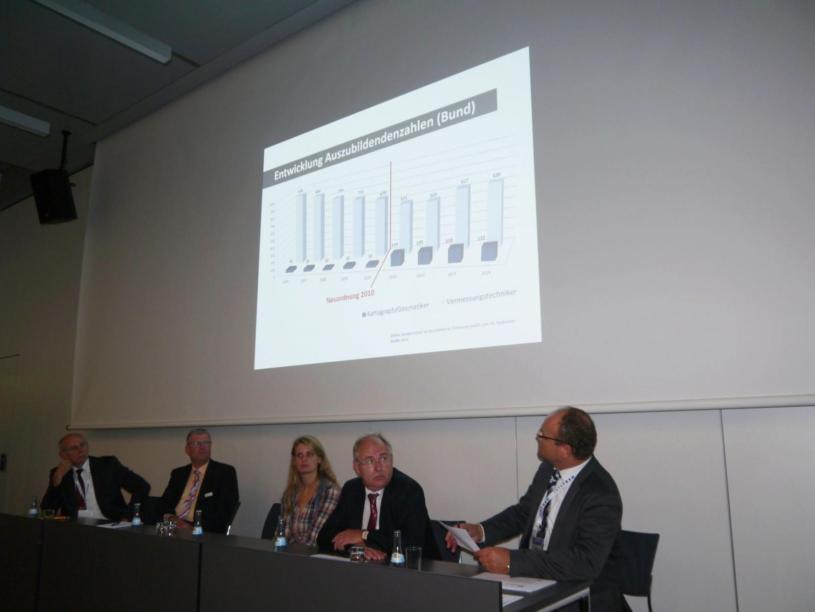 Podiumsdiskussion INTERGEO 2015
