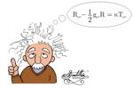 Einstein mit Einsteinschen Feldgleichungen (Santillanstudio, geändert).