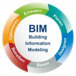 161. DVW-Seminar: Geodäsie und BIM – Grundlagen, Datenmodelle, Anwendungen